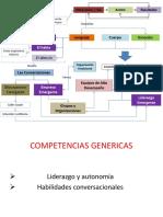 docslide.net_esquema-materia-grupo-y-liderazgo-1.pptx