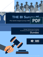 Dundas in the BI Survey 16