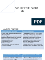 Síntesis Chile en El Siglo Xix