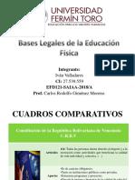 FUNDAMENTOS LEGALES DE LA EDUCACIÓN FÍSICA