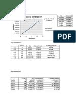 degradacion fotocatalitica