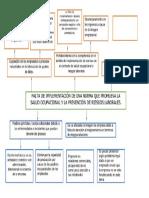 Arbol Problema Formulación.docx (recuperado).pdf
