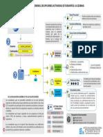 ne_estudiantes.pdf