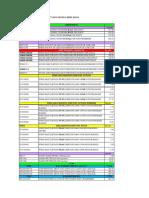 lista de precio3 SURLINK.pdf