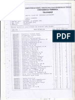 transkip nilai S1....pdf