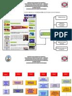 Interfase de Acceso a La Pagina Web-VERSION 6-3 9 06 18