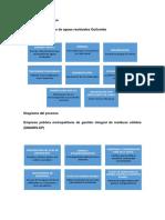 Diagramas de Procesos 1 y 2