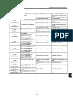 TM.G5HHP.01 Technical Manual