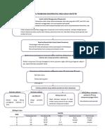 protokol misoprostol.doc