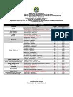 Concorrencia por oferta - Subsequente 2019.1.pdf