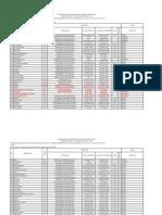 Akreditasi_Program_Studi__Universitas_Sumatera_Utara__Keadaan_13_MARET_2017 (1).pdf
