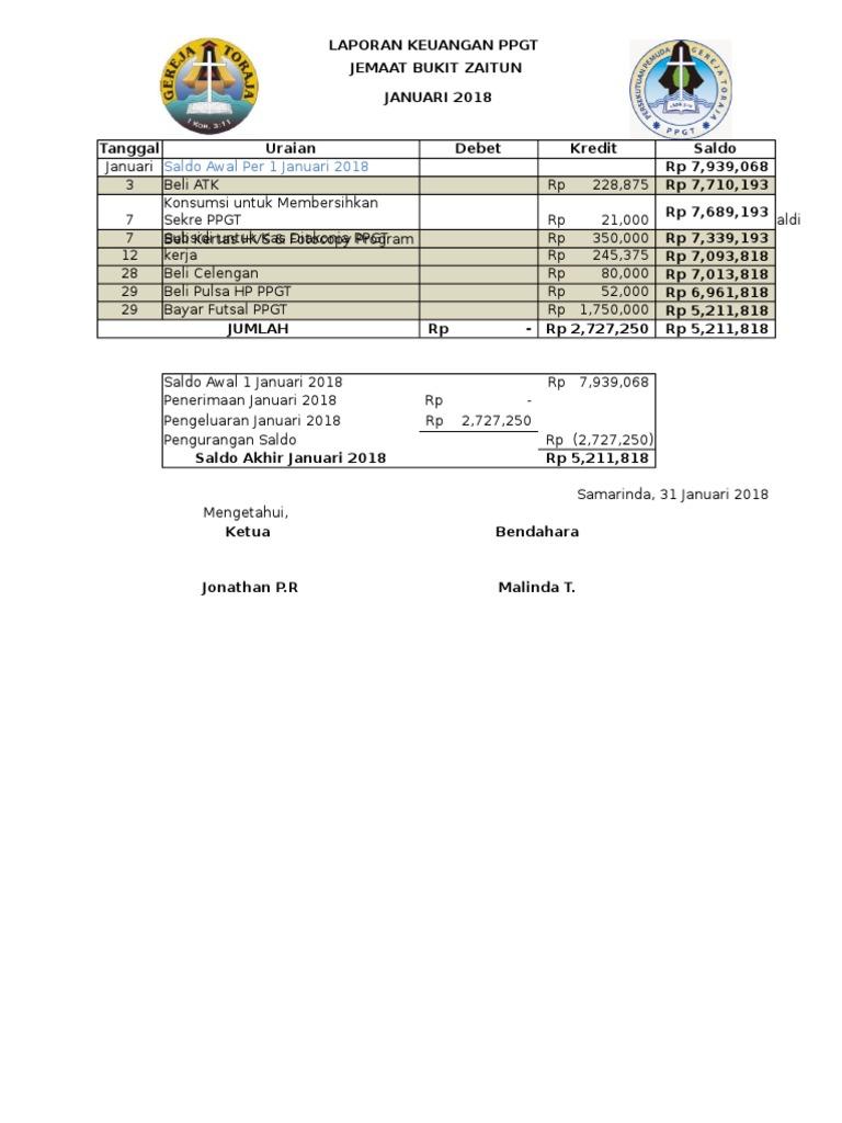 Laporan Keuangan Ppgt Fd 2 Utk Verifikasi Jan Des 2018