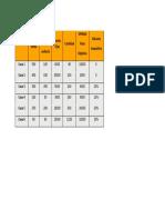 API 2 - Contabilidad de Costos.docx