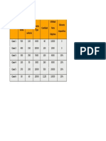 API 2 - Contabilidad de Costos 2018