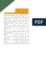 API 3 - Contabilidad de Costos 2018