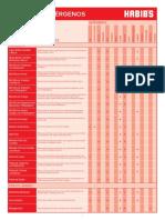 tabela_Alergenos_Habibs.pdf