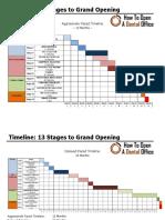 13 Stages - Visual Timeline - Best vs Worst Case.pdf