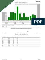 Union County Residential September 2010 Market Report