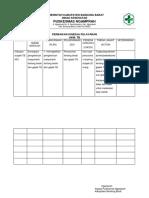 Format Pdca