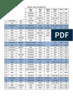 Jadwal jaga Oktober 2018 FIX PAK RAS.docx