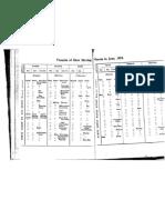 188_7-PDF_1974 A & A.pdf