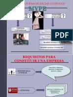 Flujograma-de-constitucion-de-empresa.ppt