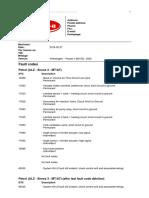 Passat B5 Pogotowie ALZ
