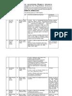 IIPSADVT2018.pdf