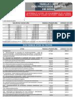 Tabela de Custas Cartorárias - BAHIA