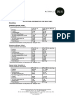SUMMER NUTRITIONAL INFORMATION FOR SMOOTHIES.pdf
