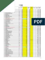 Tabla Referencial de Precios Unitarios PPPF 2015 10R V2 Cambio Zonificacion