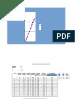 Simulacion Reservorio2015