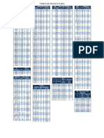 Tabela de Roscas x Furos.pdf