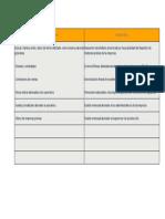 API 1 Contabilidad de Costos.-