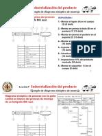 35878258-5-Ejemplos-de-Diagramas-de-Proceso.pdf