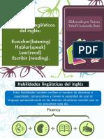 Las 4 habilidades lingüísticas del inglés