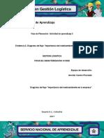 """Evidencia 2 Diagrama de Flujo """"Importancia Del Medioambiente en La Empresa"""""""