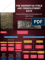 The Merneptah Stele and Unemployment Rate