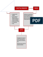 Conceptual Framework namin