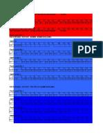 Patch Panel Report Parkson-location