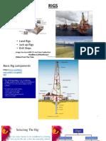 Rig Types_R1.pdf