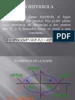 6.-hiperbola.pptx