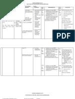 KLASIFIKASI DATA oki siap print.docx