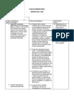Plan de Gobierno Rímac - Perú Patria Segura