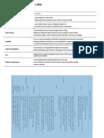 CFA L3 IPS and Tax Regimes