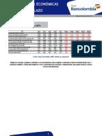 Tabla Macroeconómicos Proyectados - Marzo 2018