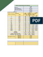 Analissis Granulometrico c1-m1