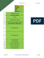 TATA KPI FORMULAS.xlsx