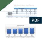 Evaluación y Análisis de Matriz Energética en Los Últimos 05 Años de Peru -Secuandarias