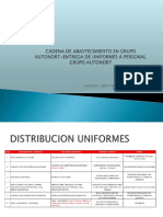 capacitacion logistica UNIFORMES-general.pptx
